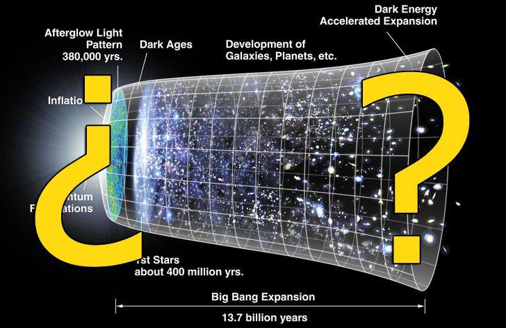 universo big bang