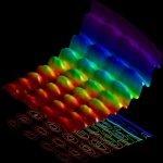 Imagen inédita muestra a la luz como partícula y onda al mismo tiempo