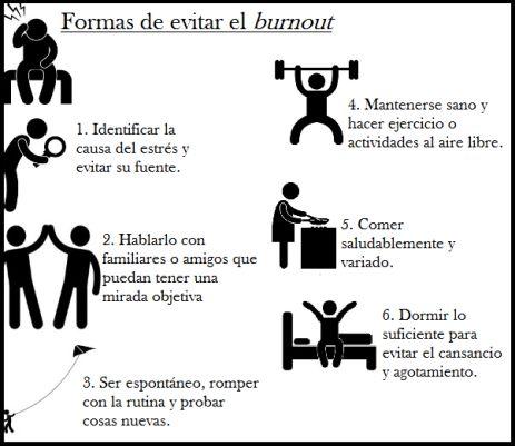 como evitar el burnout