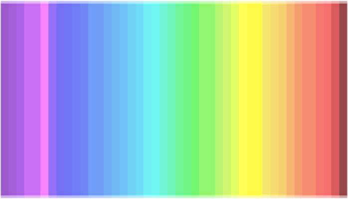 Solo 1 de cada 4 personas ve los colores en este gr fico for Gama de colores vivos