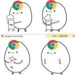 ¿Por qué Chrome consume tanta memoria RAM?