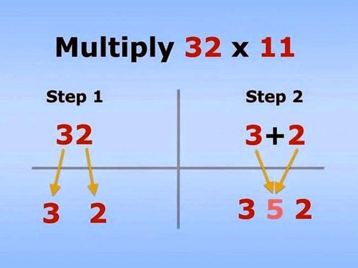 multiplica 11