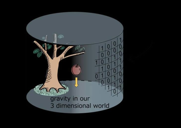 Resultado de imagen para espacio tiempo cuantico