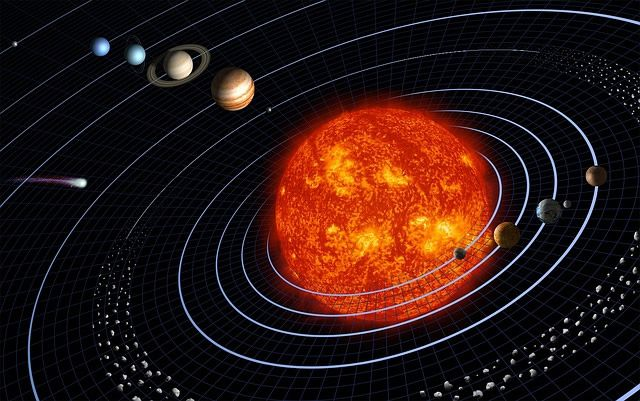 sistema solar grande