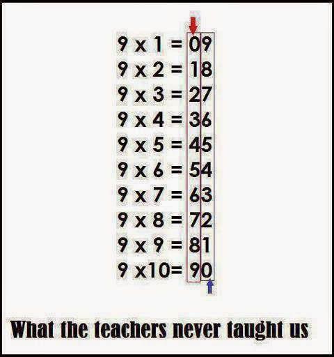 trucos matemáticas (4)