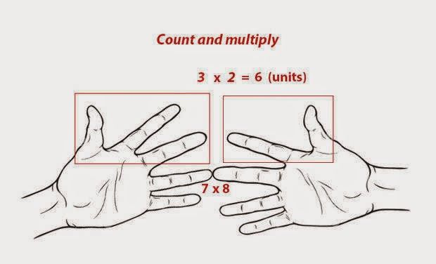 trucos matemáticas (7)