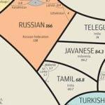Estos son los 23 idiomas más hablados alrededor del mundo