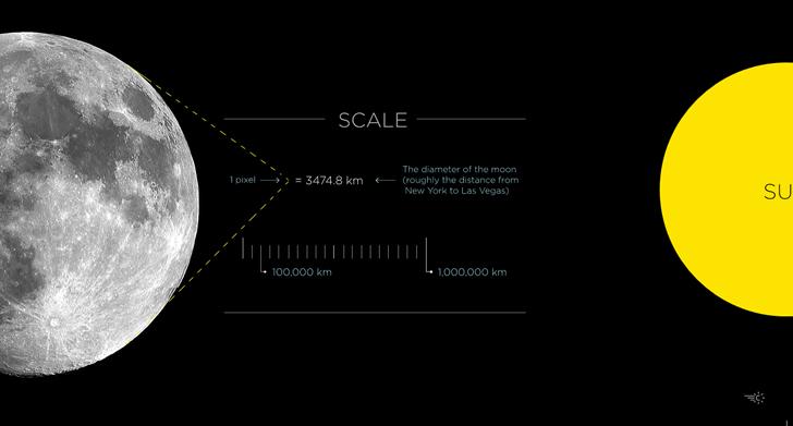 luna en un pixel