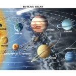 Este mapa te dará una noción inigualable sobre el tamaño del universo