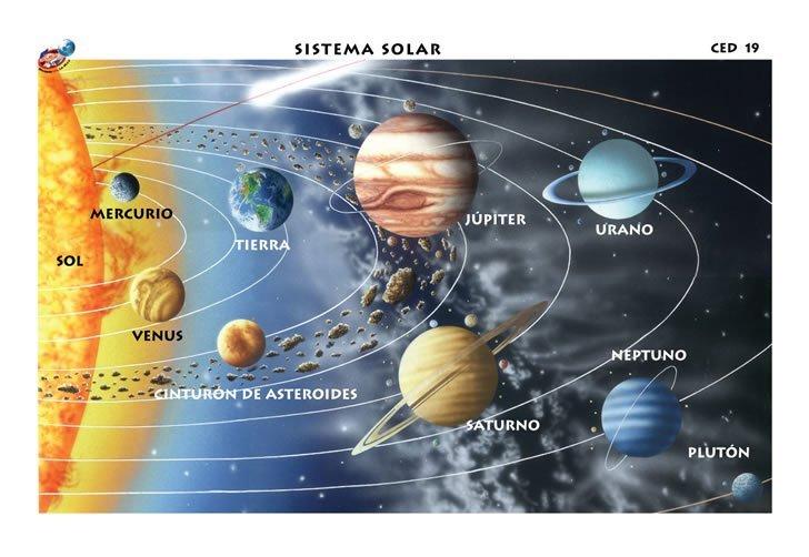 monografia sistema solar