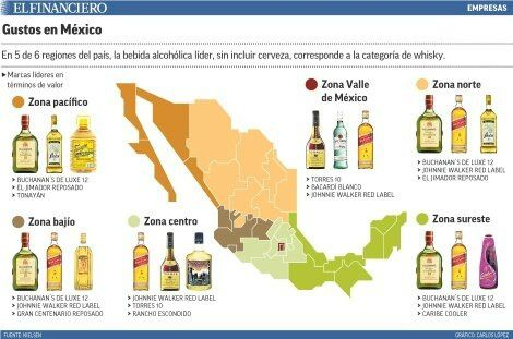 grafica conusmo alcohol mexico