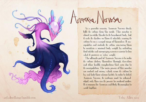 nerviosa anorexia