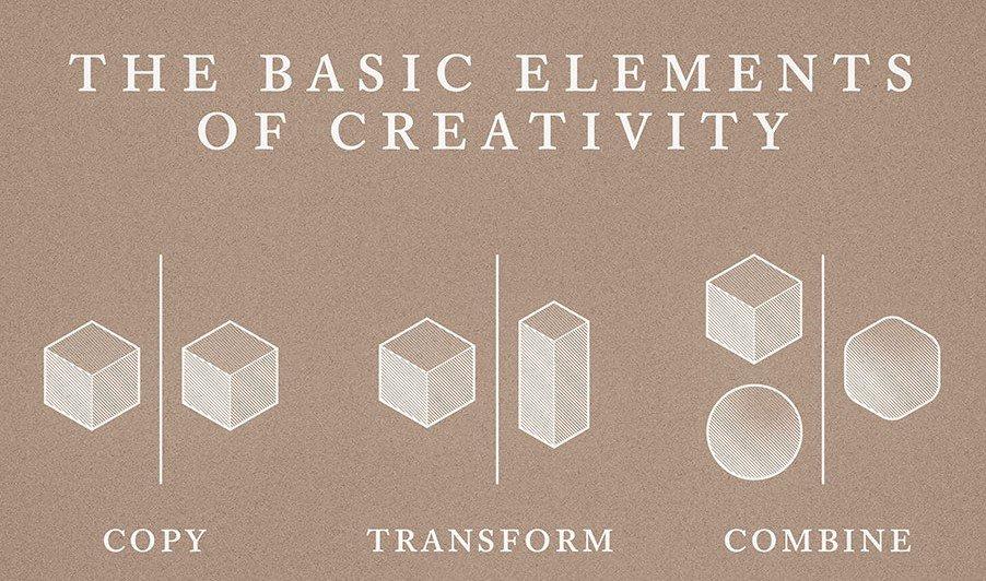 elementos basicos creatividad