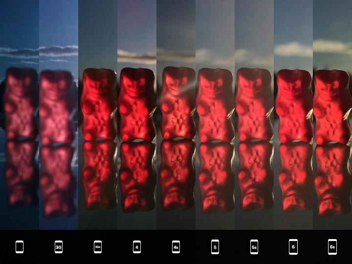 iPhone-Comparacion