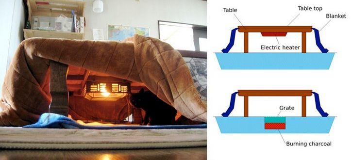 kotatsu japon cama (7)