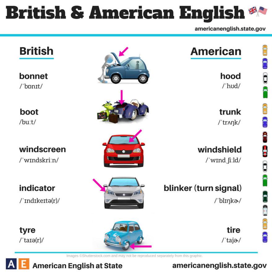diferencias ingles americano britanico (15)
