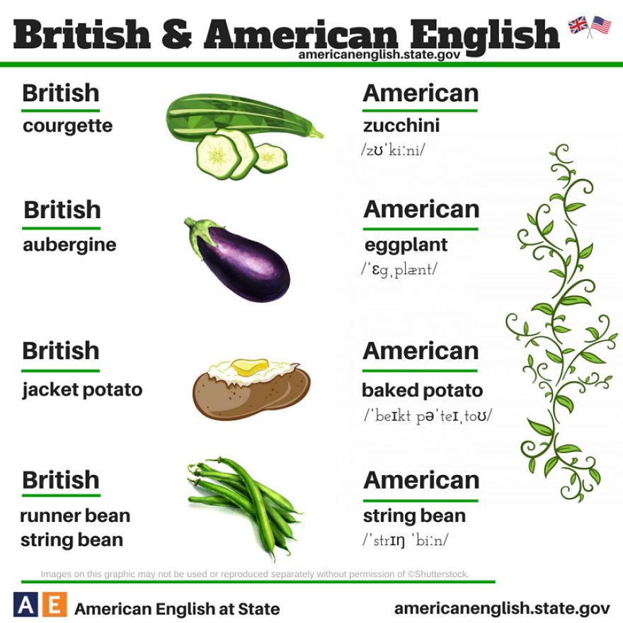 diferencias ingles americano britanico (2)