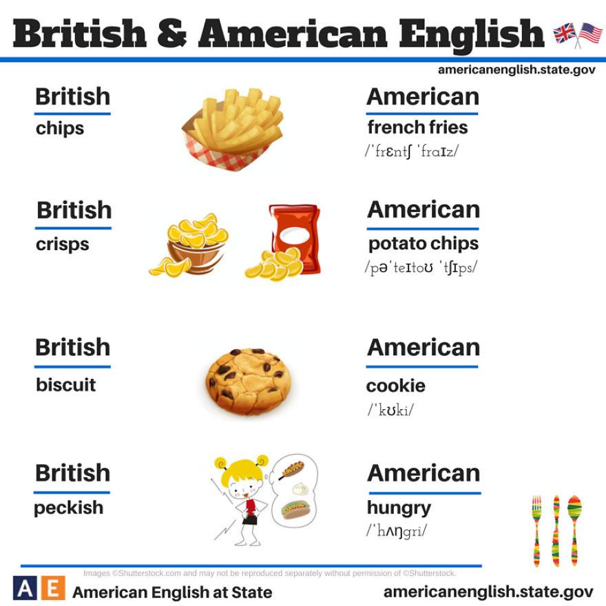 diferencias ingles americano britanico (3)