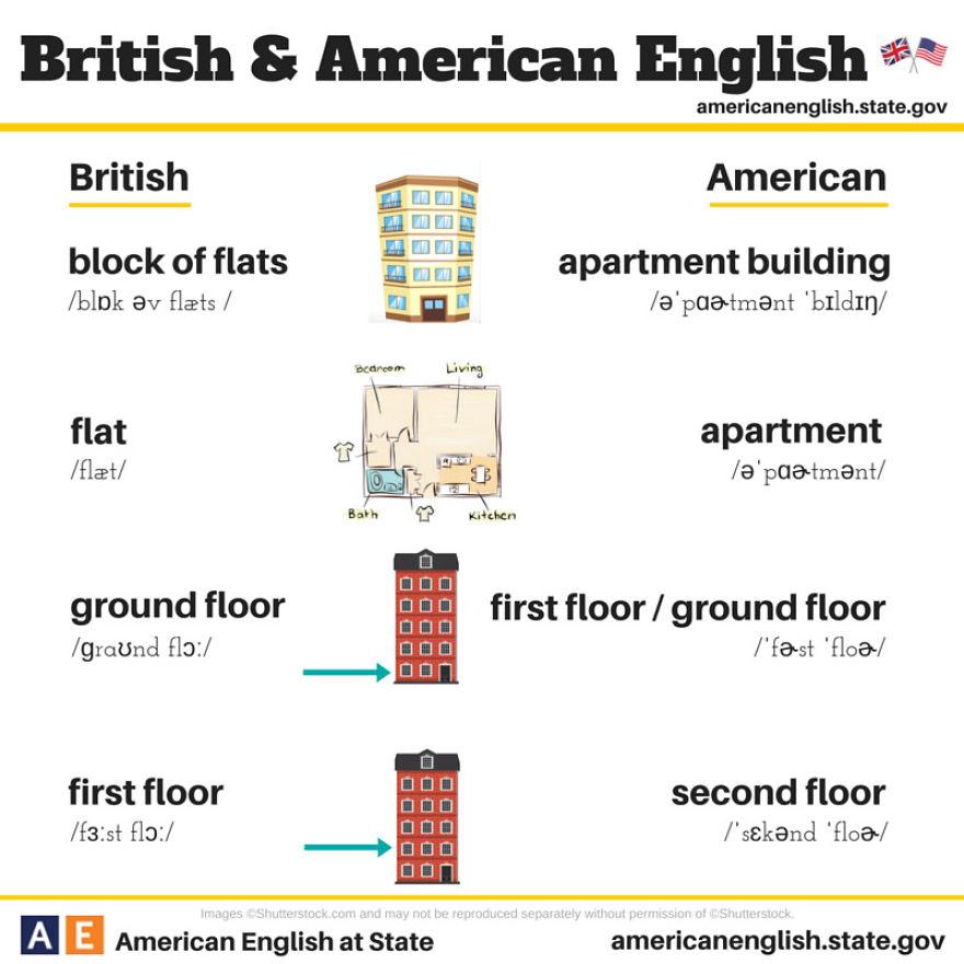 diferencias ingles americano britanico (6)