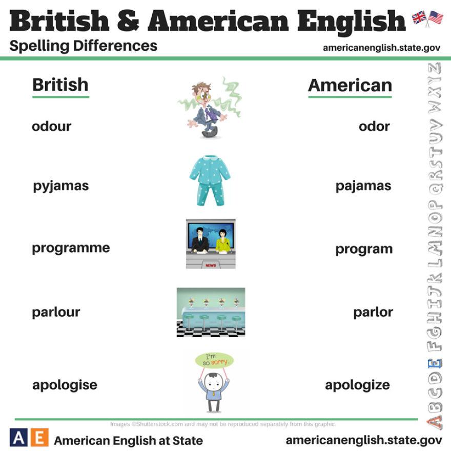diferencias ingles americano britanico (9)