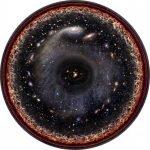 Todo el universo conocido condensado en una imagen