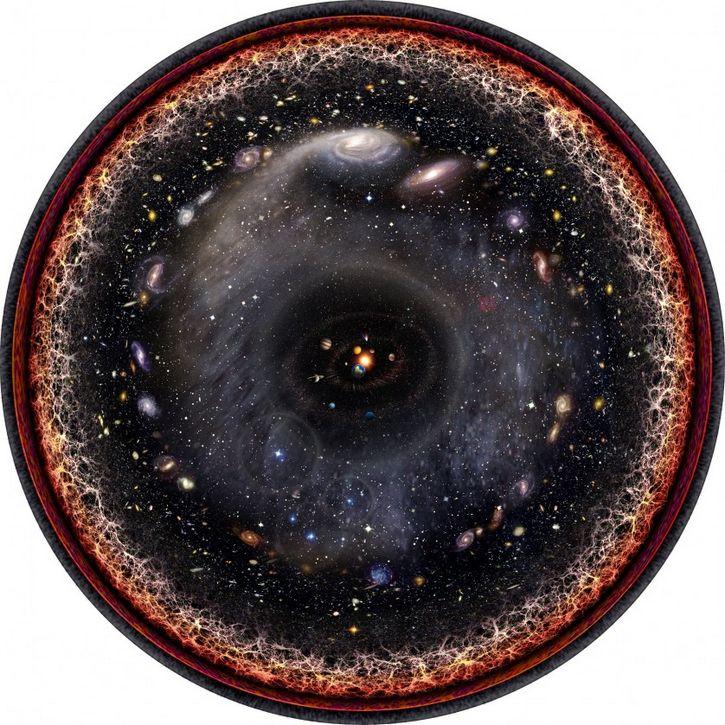 universo observable mapa logaritmico