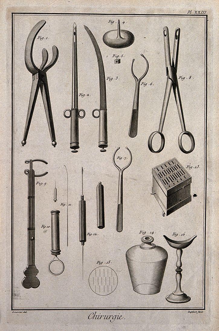 instrumentos para la glossectomy