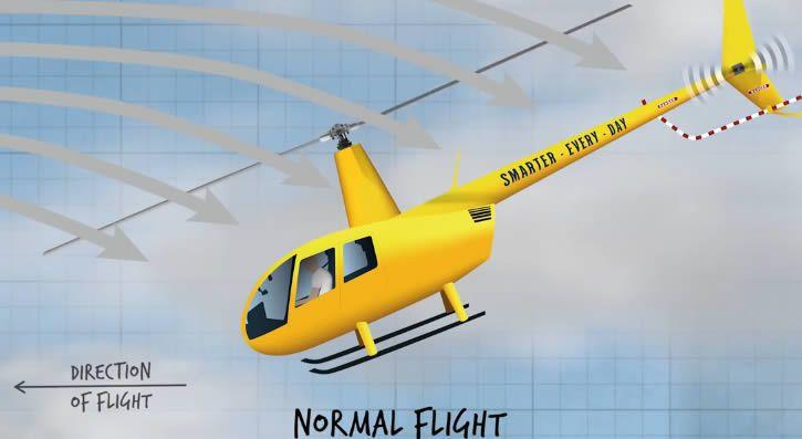 helicoptero autorrotacion (1)