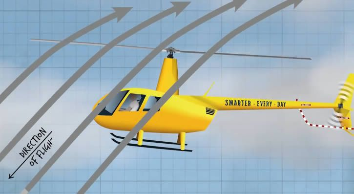 helicoptero autorrotacion (2)