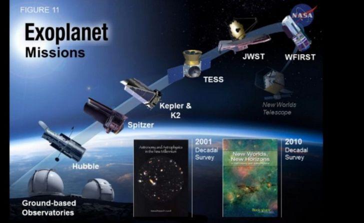 misiones proximas exoplanetas