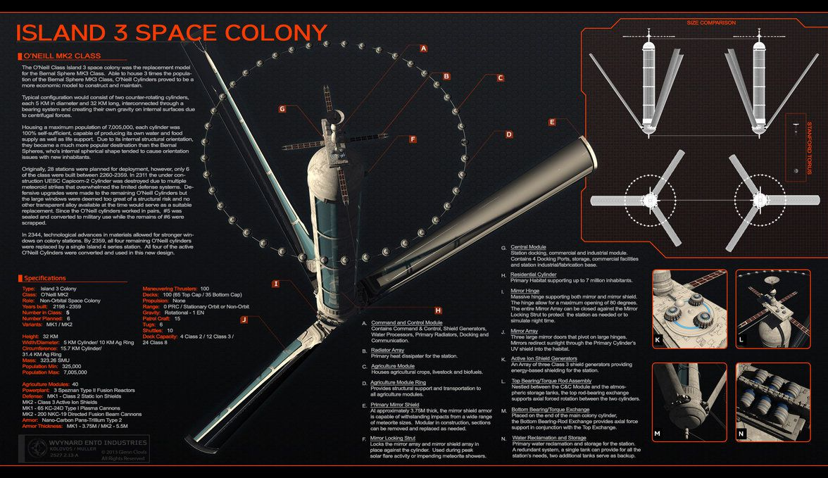 isla 3 colonizacion del espacio