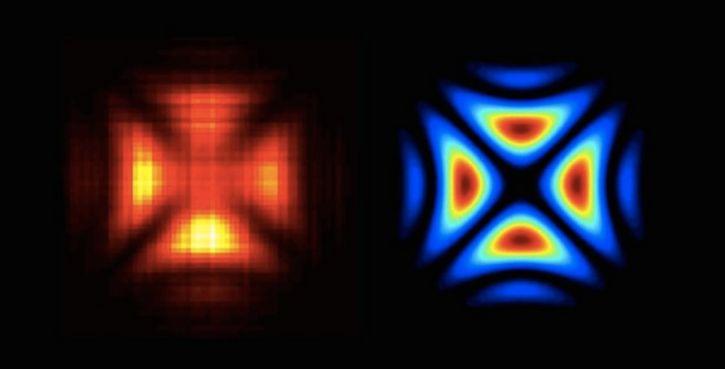 holograma de un foton