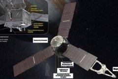 Esto es lo que debes saber sobre la misión Juno