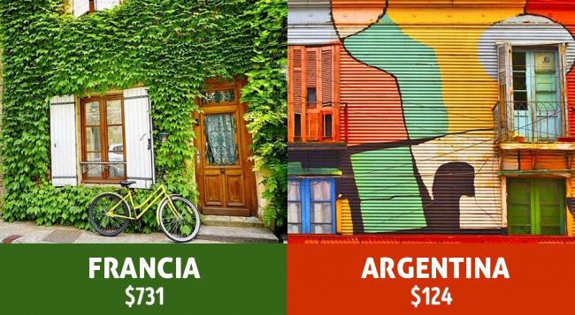 pensiones paises del mundo (1)