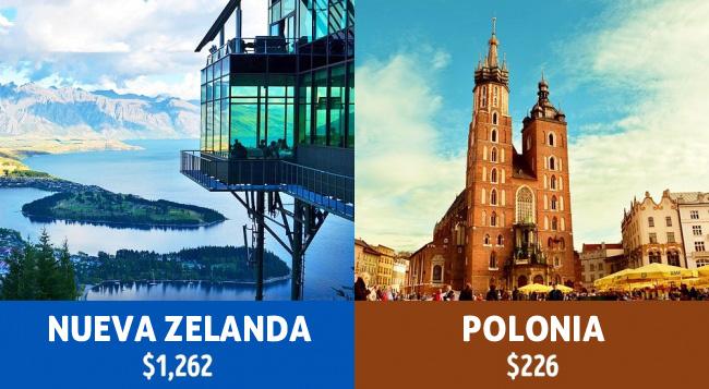 pensiones paises del mundo (10)