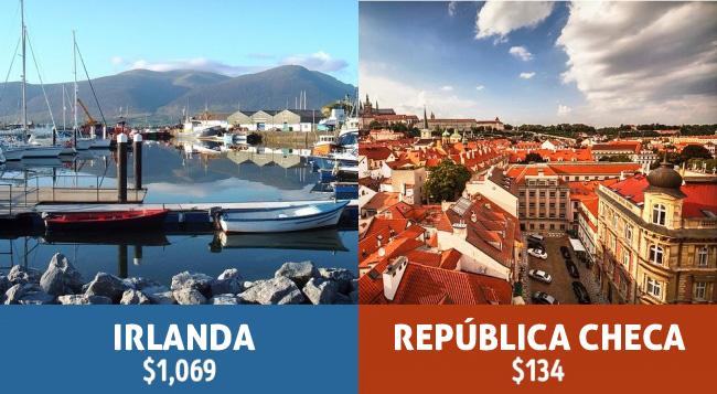 pensiones paises del mundo (12)