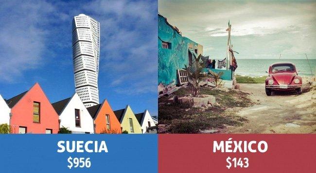 pensiones paises del mundo (4)