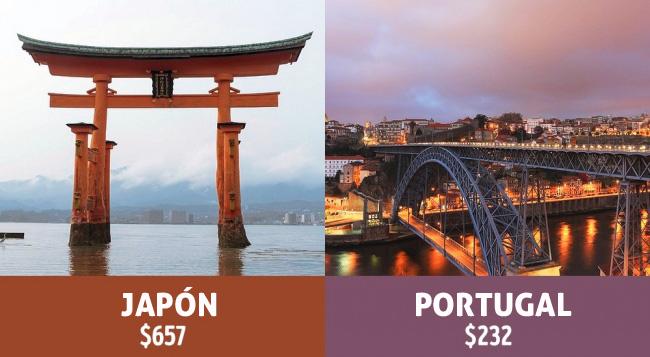 pensiones paises del mundo (5)