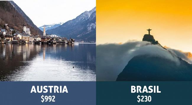 pensiones paises del mundo (9)