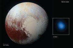 La extraña emisión de rayos X en Plutón