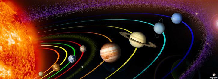 sistema solar inclinado