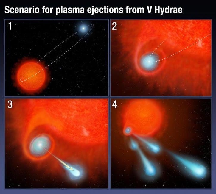 modelo-sistema-planetario-binario-con-disco-de-acrecion