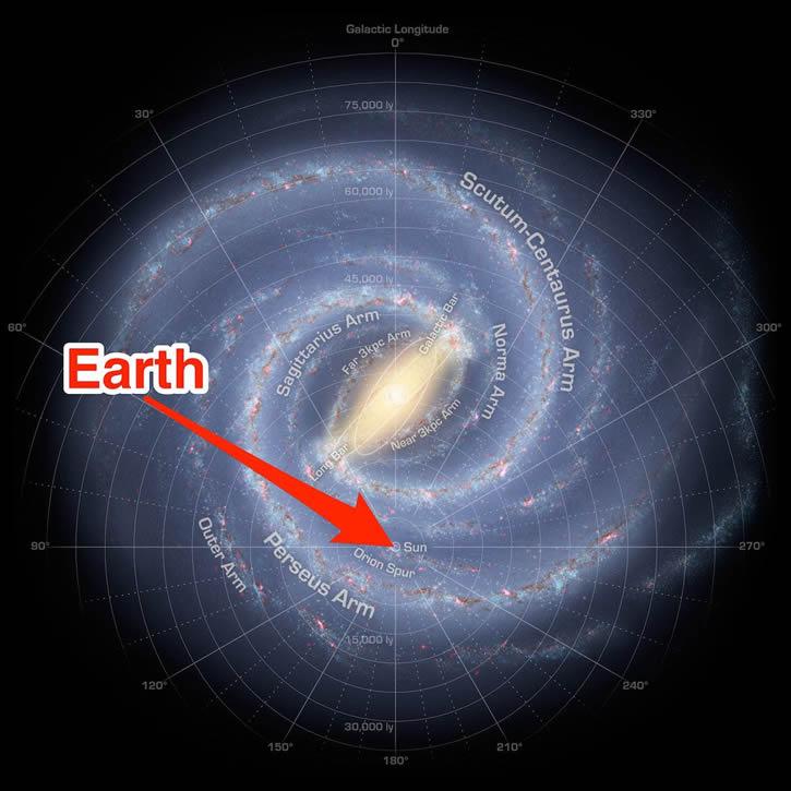 Descubren Supercúmulo Vela, una de las estructuras más