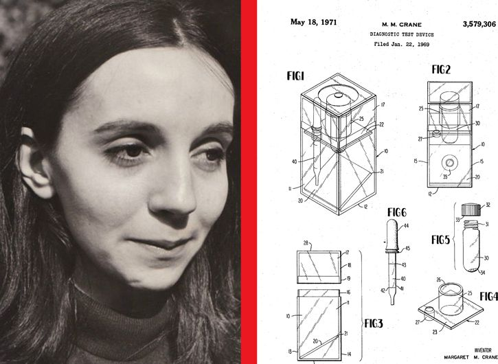 Margaret Crane patente prueba embarazo