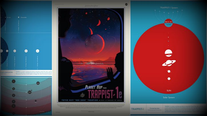 TRAPPIST 1 posters de turismo