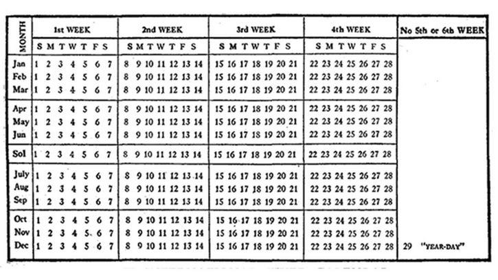 calendario 13 meses Cotsworth