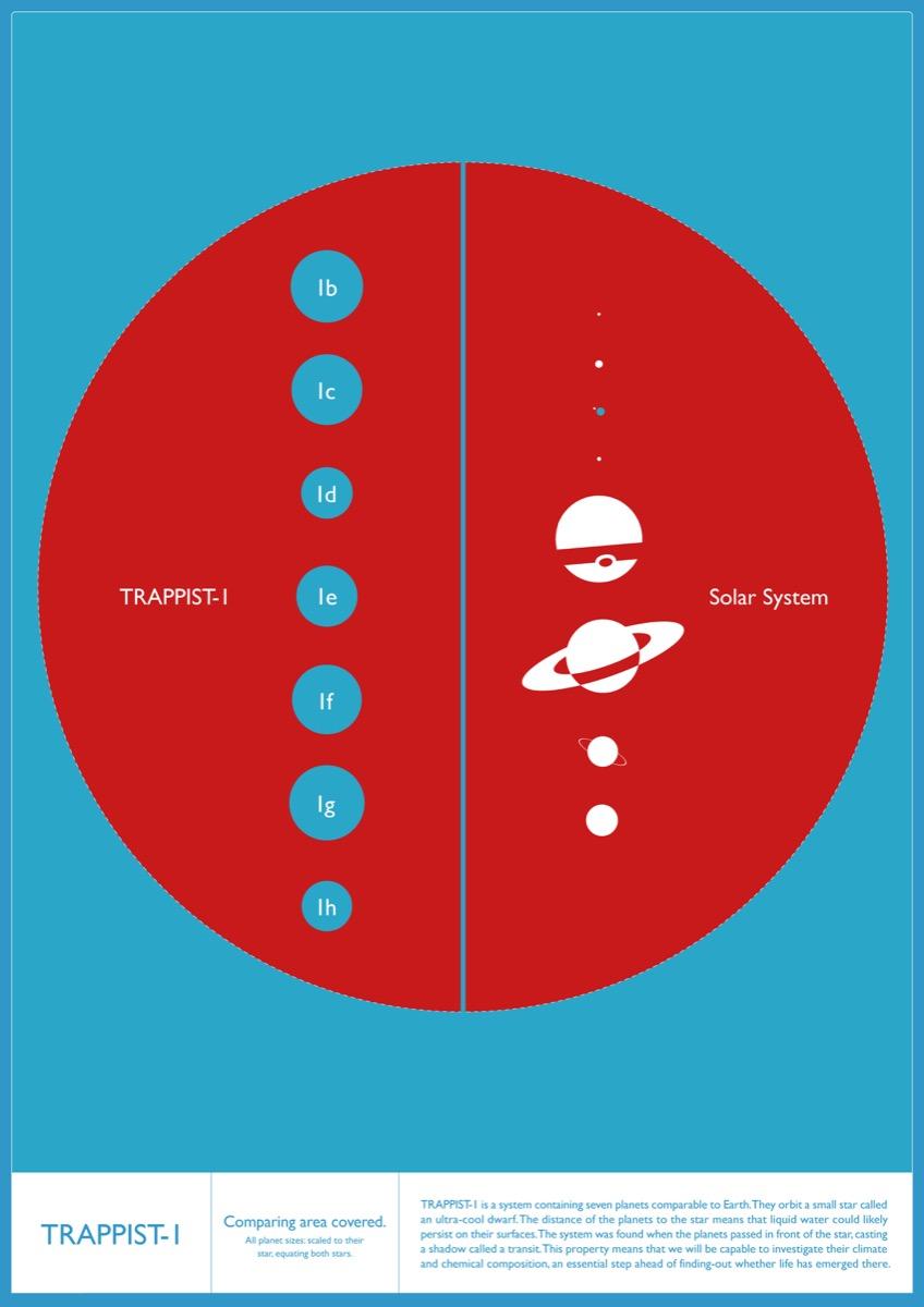 carteles e infografias TRAPPIST 1 (5)