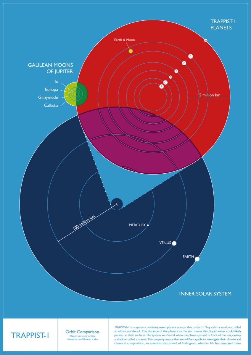 carteles e infografias TRAPPIST 1 (9)