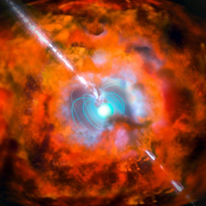 supernova rayo gamma magnetar