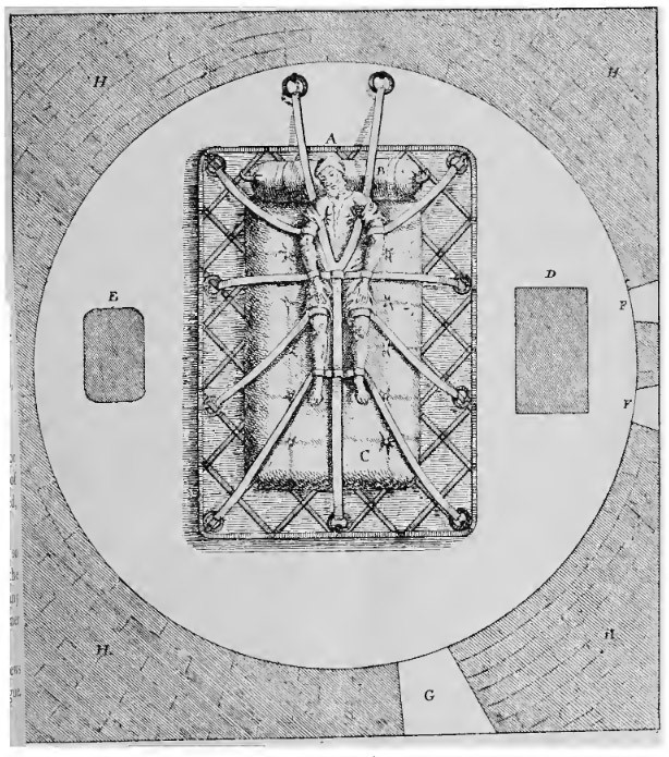 Robert François Damien tortura grabado